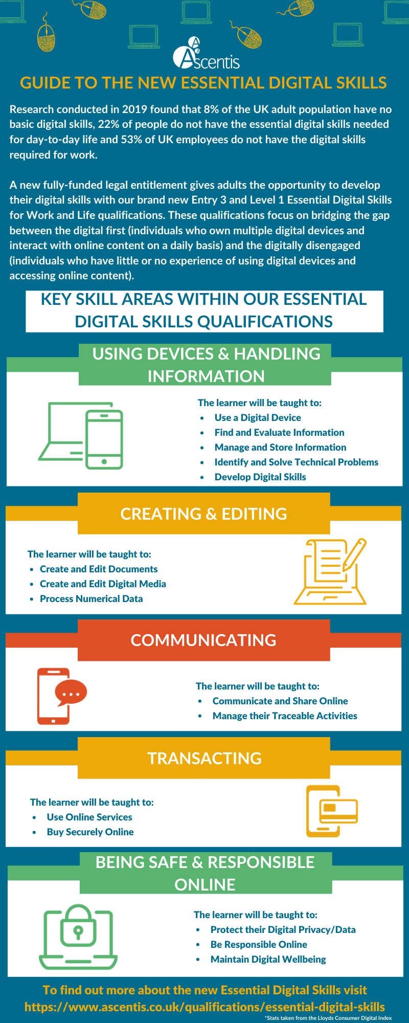 The Ascentis Guide to the new Essential Digital Skills