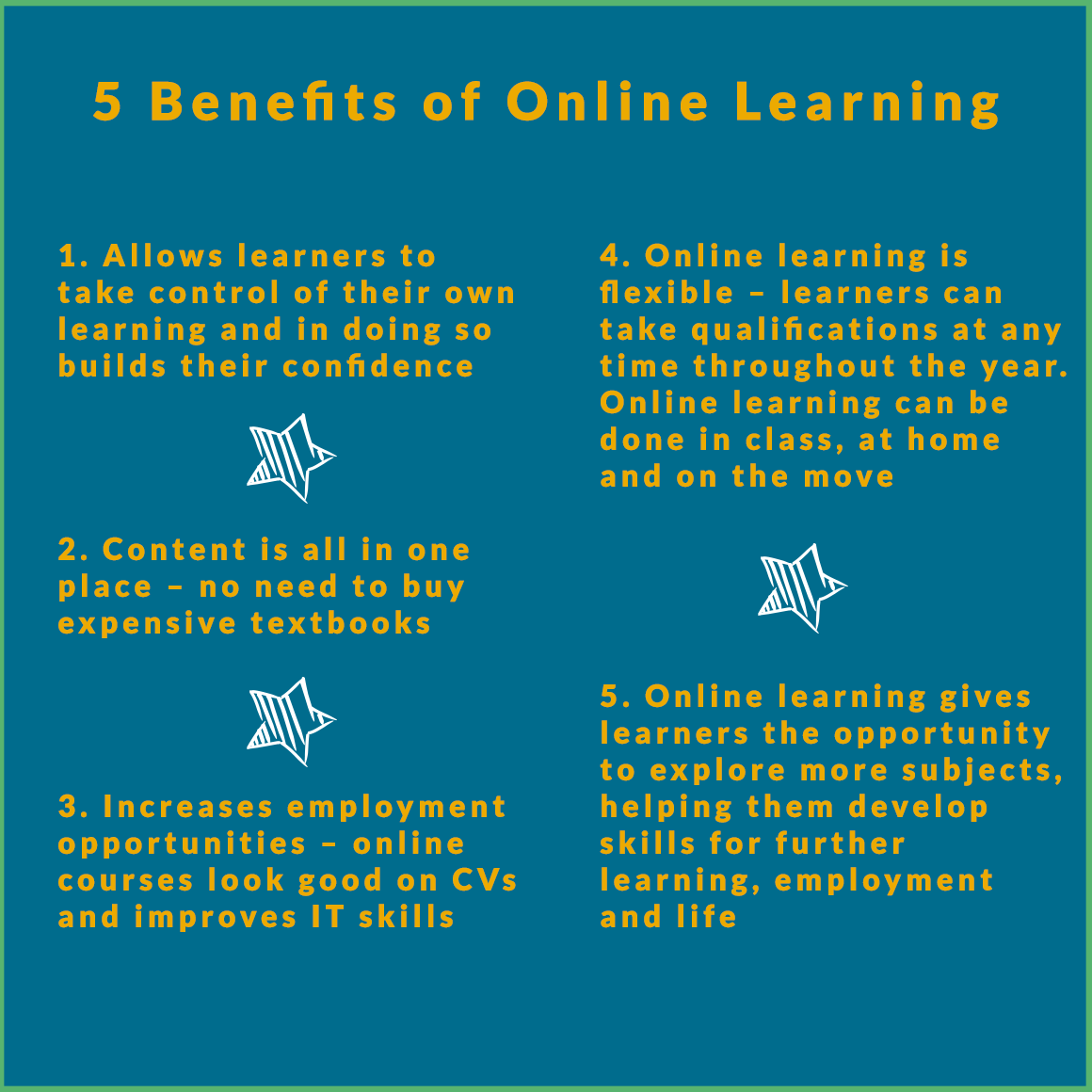 Supporting Learners through Online Enrichment